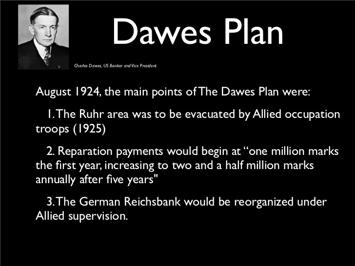 dawes plan for europe